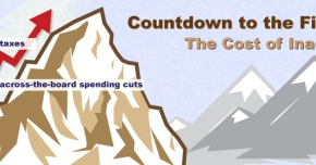 The Fiscal Cliff: More of the Same