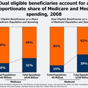 Medicaid Managed Care for Costly Dual Eligibles