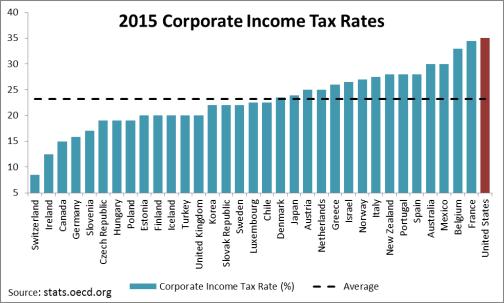2015 tax