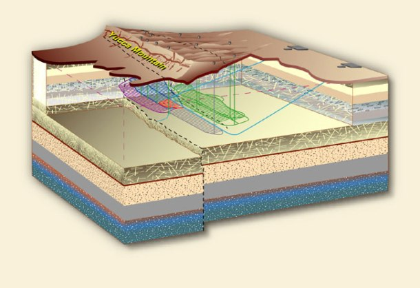 Yucca Mountain Nuclear Waste Repository, via the Department of Energy